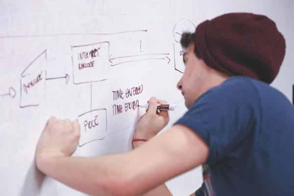 Creating Marketing Funnels